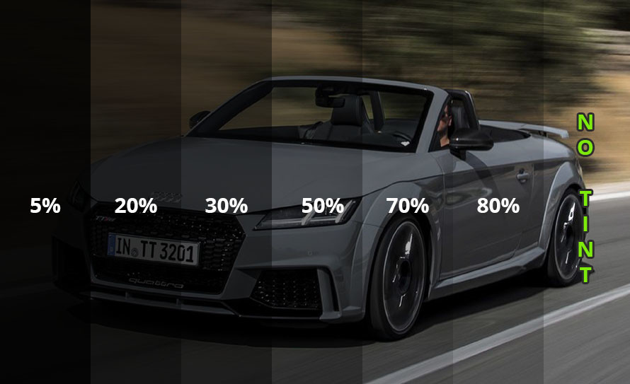Tips in Choosing Window Tint Percentages to Satisfy Your Needs
